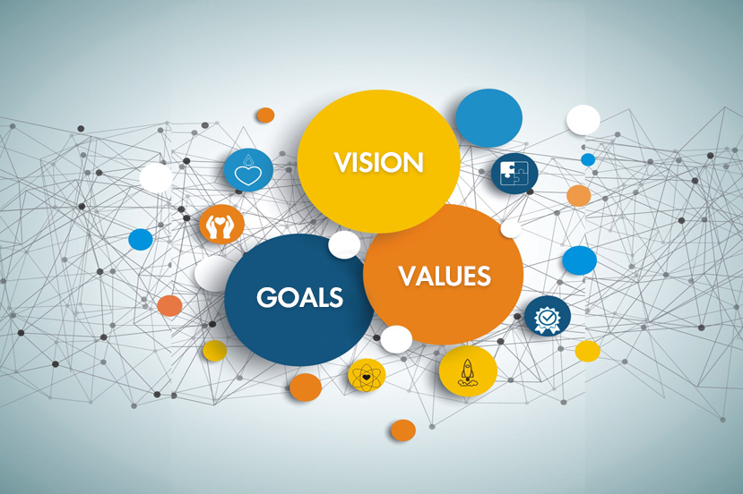 Vision - Goal - Values